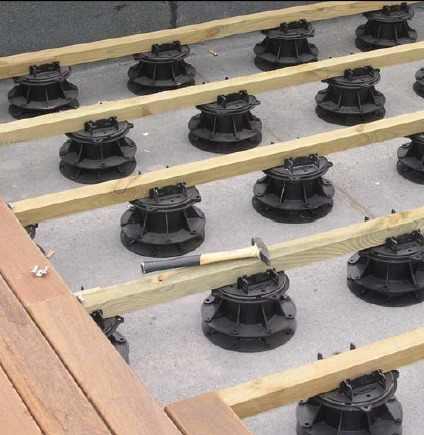 Sistema di pavimento sopraelevato con plotte regolabili